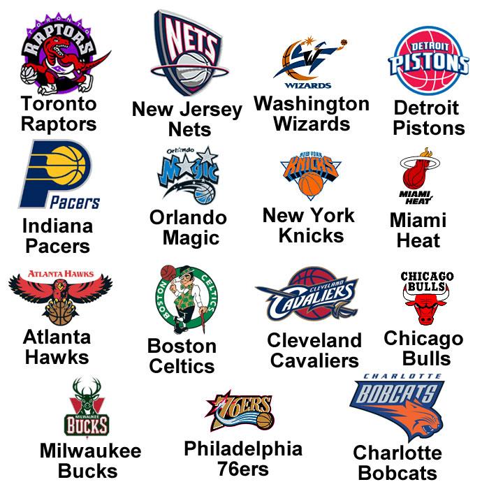 História da NBA